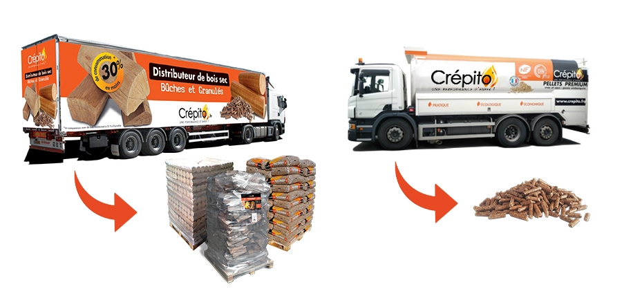 Service de distribution Crépito